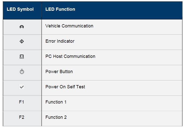 GM-MDI-2-Features-1
