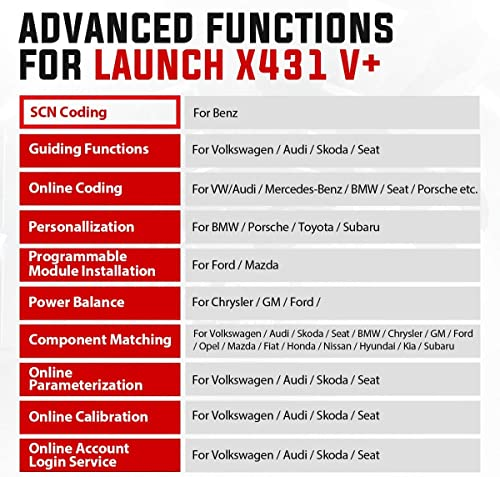 Launch-X431-V+-Full-System-Automotive-Scanner-2