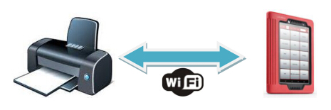 How-to-Set-up-Mini-Wifi-Printer-for-Launch-X431-VV+-3